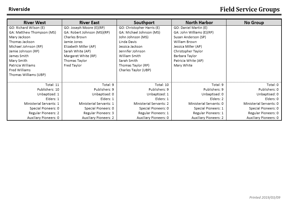 JW Scheduler Field Service Groups Organizer
