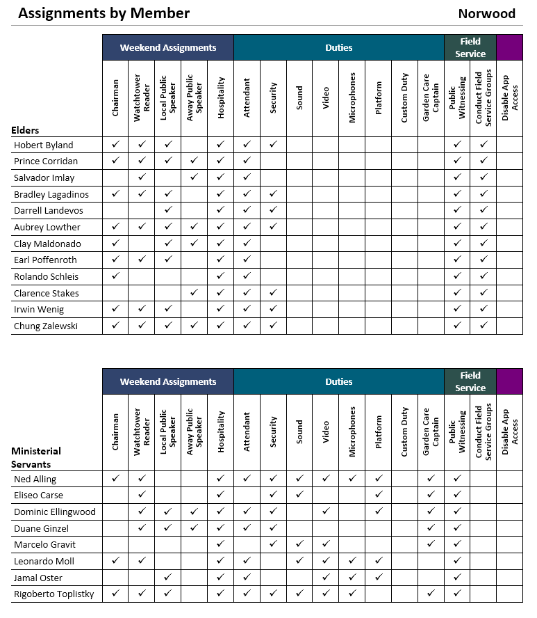 JW Scheduler Printing and Reports Assignments by Member