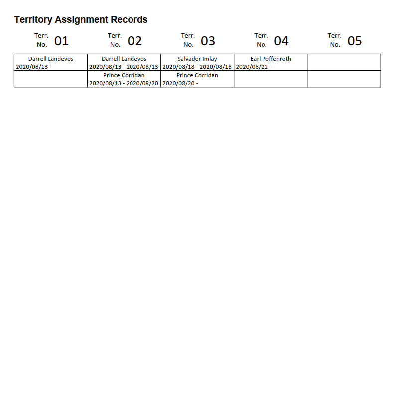 Congregation S-13 Territory Assignment Record